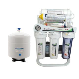 خلاصه مطالعات امکان سنجی (طرح توجیهی) تولید انواع دستگاه های تصفیه آب